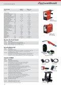 Inverter Elektroden- Schweißgeräte PRO-STICK - Seite 4