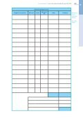 Leistungsprozesse Spedition und Logistik - Bildungsverlag EINS - Seite 5