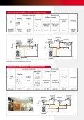 BIG Digital Inverter Twin-, Triple- und Double-Twin ... - ac-toshiba.de - Page 3