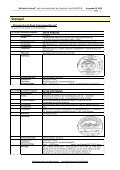 Stempel - Deutsche Post - Philatelie - Seite 2