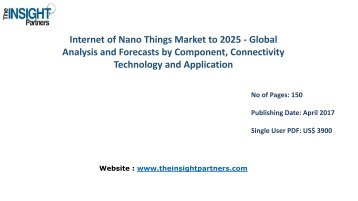 Internet of Nano Things Industry New developments, Landscape Analysis and Forecast to 2025