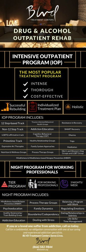 DRUG AND ALCOHOL OUTPATIENT REHAB CENTER