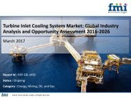 Turbine Inlet Cooling System Market Analysis, Segments, Growth and Value Chain 2016-2026