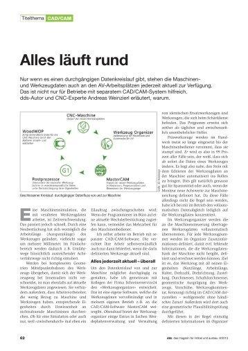 Bericht im Magazin dds 5/201