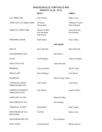 MADISONVILLE CHRYSALIS #46 MARCH 23-25, 2012