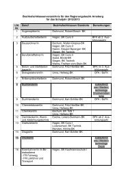 Bezirksfachklassenverzeichnis für den Regierungsbezirk Arnsberg ...