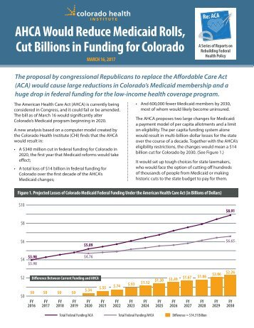 AHCA Would Reduce Medicaid Rolls Cut Billions in Funding for Colorado