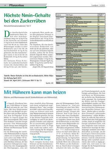 Mit Hühnern kann man heizen - Dr. Neinhaus Verlag AG