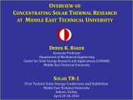 overview of concentrating solar thermal research middle east
