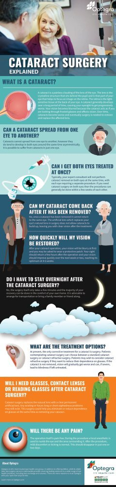 Cataract Surgery Explained