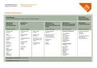 Organisation (PDF) - BBS-ohz