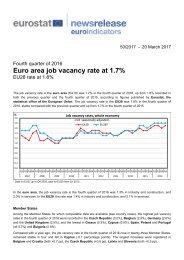 Euro area job vacancy rate at 1.7%