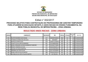 Edital n° 002/2017 RESULTADO ANOS INICIAIS - ZONA URBANA