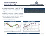 COMMODITY DAILY