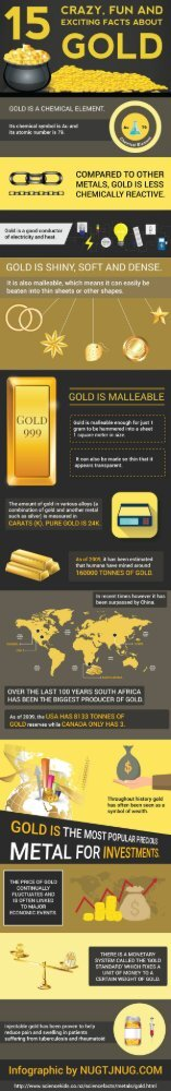 15 Crazy Facts About Gold