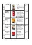 Hot Chocolate GmbH Katalog - Seite 4
