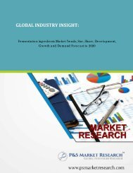 Fermentation Ingredients Market Trends, Size, Share, Development, Growth and Demand Forecast to 2020 by P&S Market Research