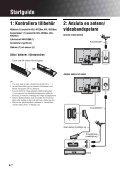 Sony KDL-32S2810 - KDL-32S2810 Consignes d'utilisation Danois - Page 4