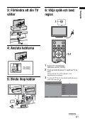 Sony KDL-32S2810 - KDL-32S2810 Consignes d'utilisation Danois - Page 5