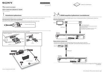 Sony BDV-E980W - BDV-E980W Guide de mise en route Finlandais