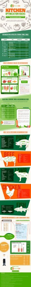 Kitchen Cheat Sheet - The Kitchen Optimization Hacks