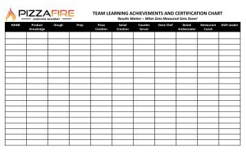Learning and Certification Chart