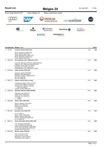 Melges 24 - Results