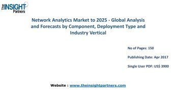 Network Analytics Market Analysis & Trends - Component and Forecast 2025 |The Insight Partners
