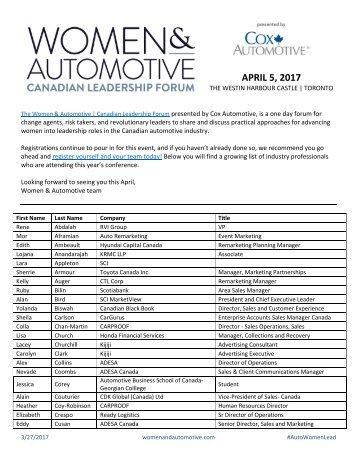 APRIL 5 2017