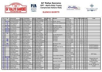 64° Rallye Sanremo