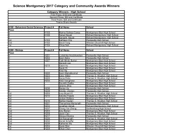 Science Montgomery 2017 Category and Community Awards Winners
