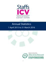INDEPENDENT CUSTODY VISITING Annual Statistics 1 April 2015 – 31 March 2016