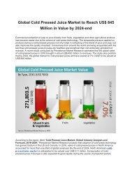 Global Cold Pressed Juice Market Size 2016-2024