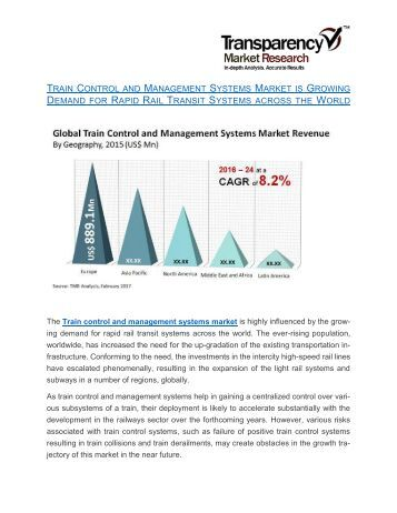 Train Control and Management Systems Market is Growing Demand for Rapid Rail Transit Systems across the World