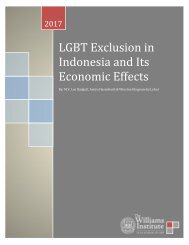 LGBT Exclusion in Indonesia and Its Economic Effects