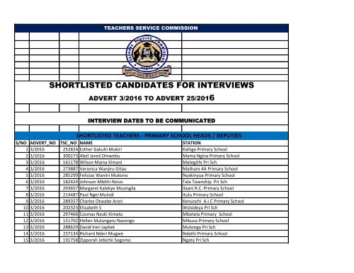 SHORTLISTED CANDIDATES FOR INTERVIEWS 25/2016