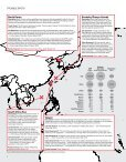 Economic Impact of Asia's Security Risks - Page 4