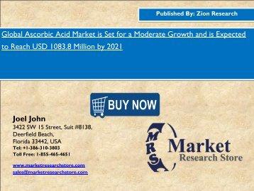 Ascorbic Acid Market
