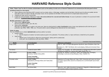 Referencing dissertation harvard style of writing