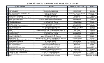 AGENCIES APPROVED TO PLACE PERSONS IN JOBS OVERSEAS