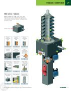 ZIMM US_Screw Jack Systems_Brochure Xll1.1 - Page 5