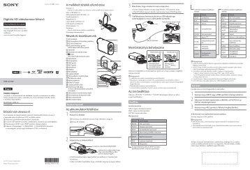 Sony HDR-AS100VB - HDR-AS100VB  Hongrois