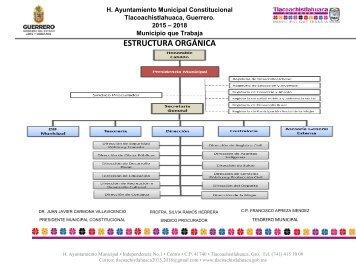 Organigrama tlacoachis