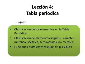 Tabla peridica mo leccion 4 tabla periodica urtaz Image collections