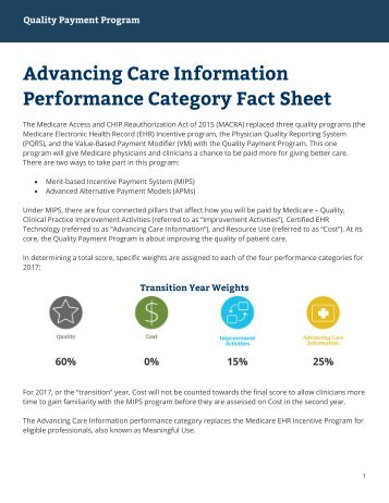 Advancing Care Information Performance Category Fact Sheet