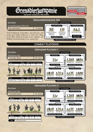 Download a PDF version of the German Army - Flames of War