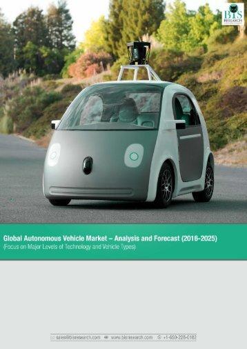 Global Autonomous Vehicles Market Research Report