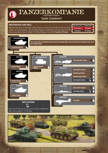 Download a PDF version of the Panzer Brigades - Flames of War