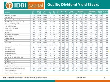 Quality Dividend Yield Stocks