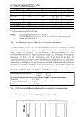 Verbrennung von Deponiegas - IB GmbH - Seite 2